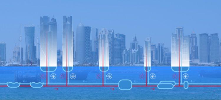 Pourquoi se raccorder au réseau de froid urbain pour la climatisation ?